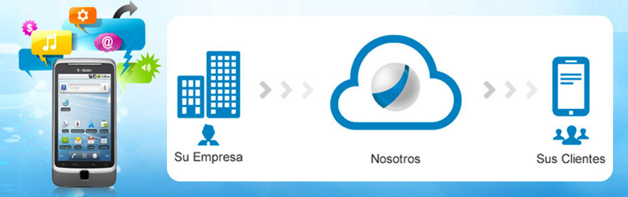 Plataforma de SMS masivos para Colombia